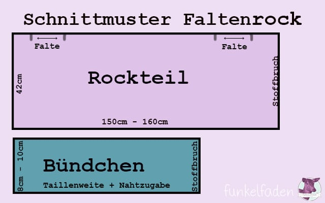Nähanleitung – Rock mit Falten › Anleitungen, Do it yourself ...